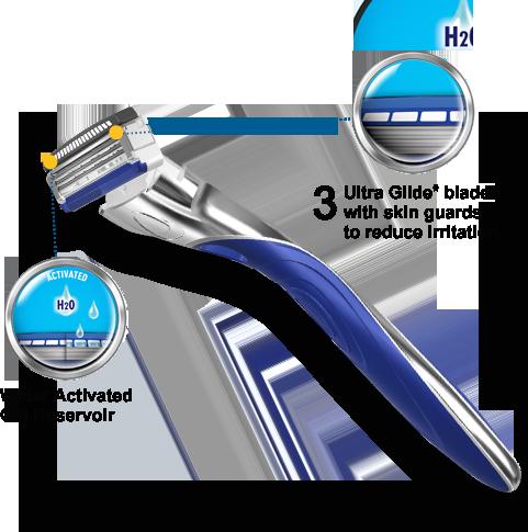 Wilkinson Sword Hydro 3 razor with blades